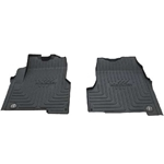 Minimizer Floor Mats - Mack Granite & Pinnacle (13-18)